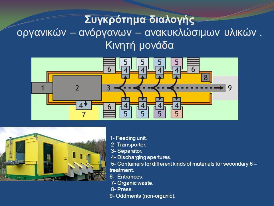Συγκρότημα διαλογής οργανικών – ανόργανων – ανακυκλώσιμων υλικών. Κινητή μονάδα 1- Feeding unit. 2- Transporter. 3- Separator. 4- Discharging aperture