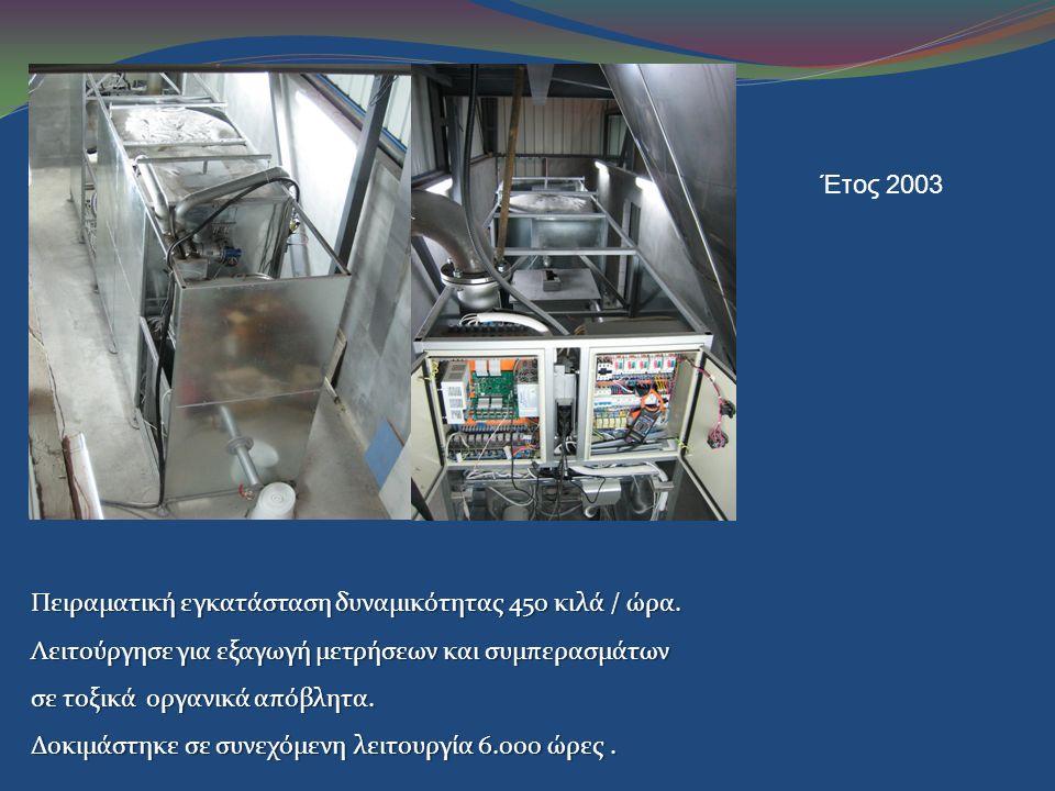 Έτος 2003 Πειραματική εγκατάσταση δυναμικότητας 450 κιλά / ώρα. Λειτούργησε για εξαγωγή μετρήσεων και συμπερασμάτων σε τοξικά οργανικά απόβλητα. Δοκιμ