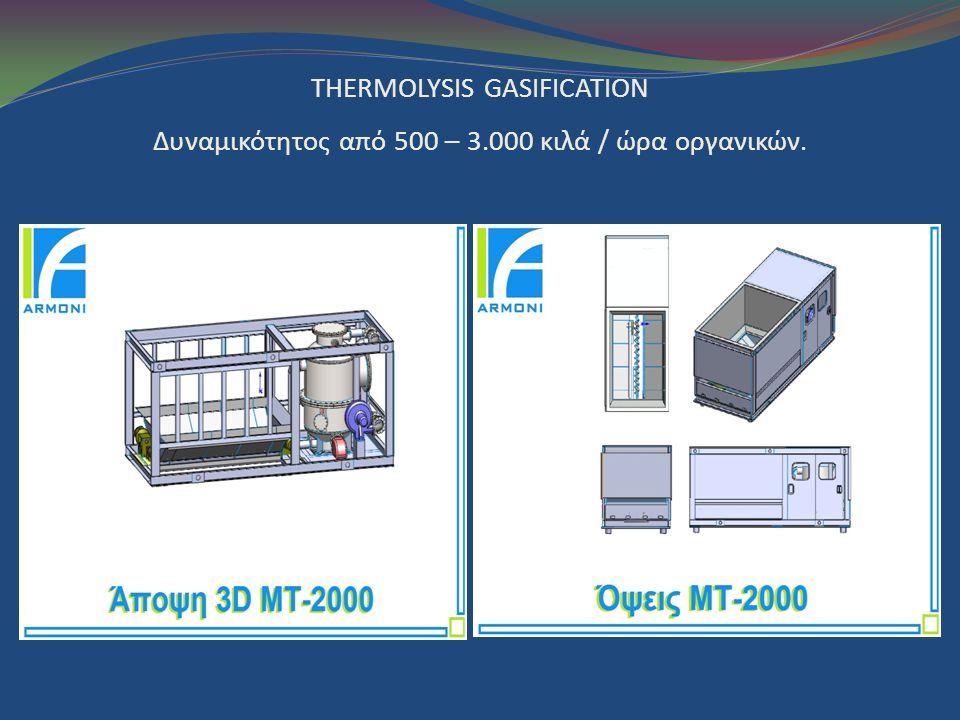 THERMOLYSIS GASIFICATION Δυναμικότητος από 500 – 3.000 κιλά / ώρα οργανικών.