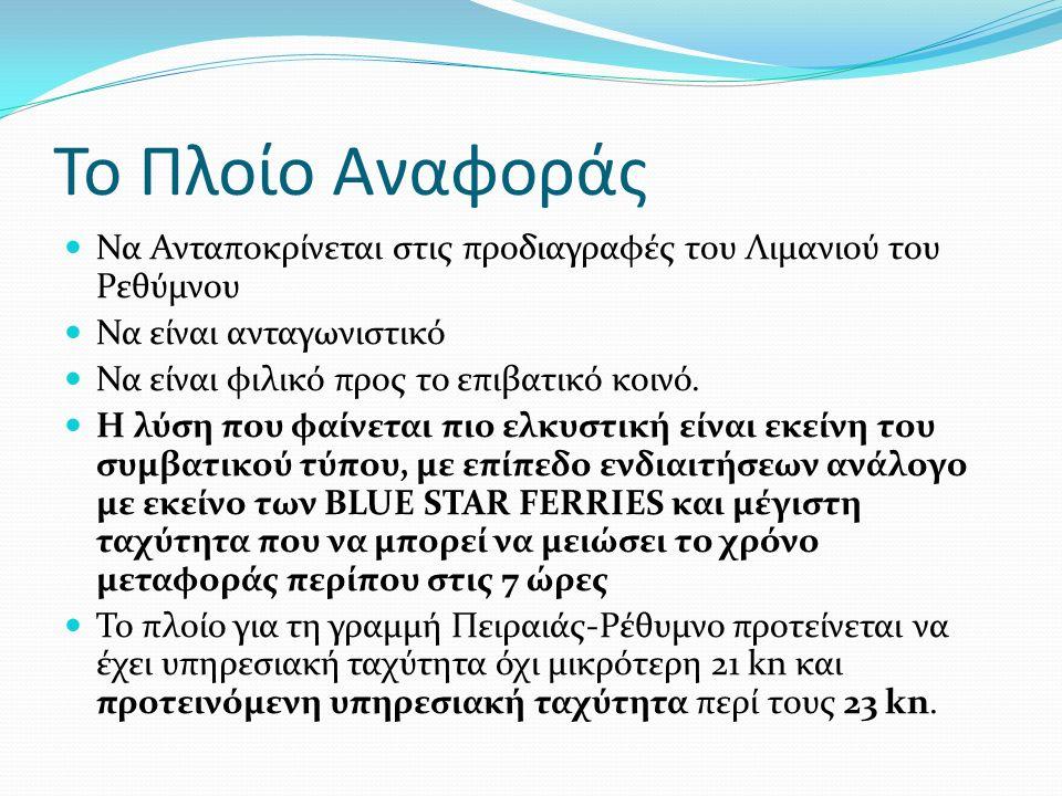 Το Πλοίο Αναφοράς Να Ανταποκρίνεται στις προδιαγραφές του Λιμανιού του Ρεθύμνου Να είναι ανταγωνιστικό Να είναι φιλικό προς το επιβατικό κοινό.
