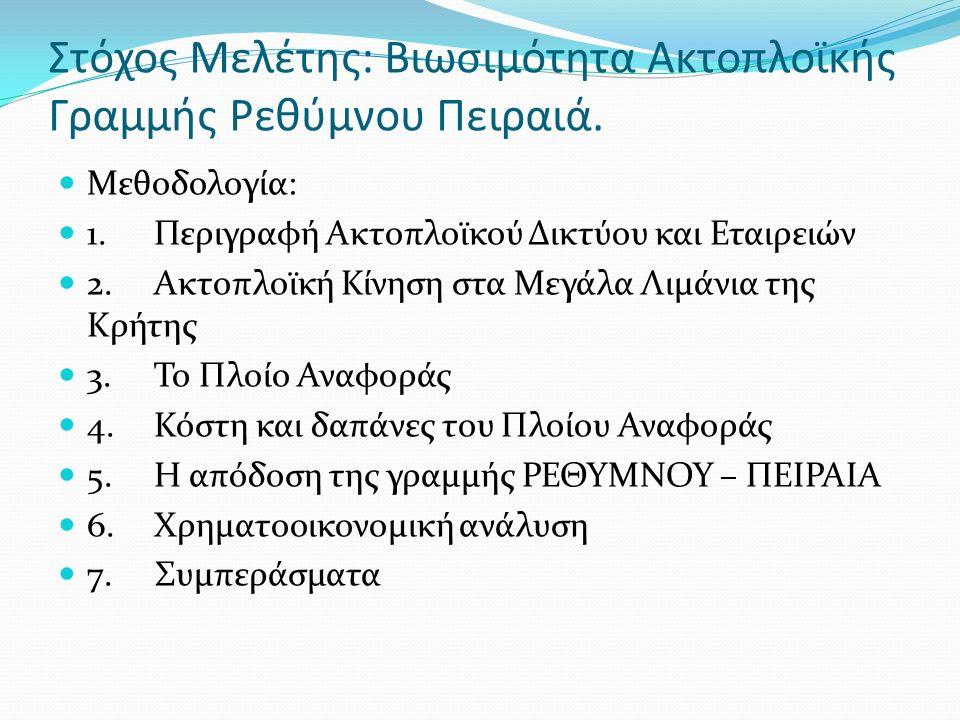 Στόχος Μελέτης: Βιωσιμότητα Ακτοπλοϊκής Γραμμής Ρεθύμνου Πειραιά. Μεθοδολογία: 1.Περιγραφή Ακτοπλοϊκού Δικτύου και Εταιρειών 2.Ακτοπλοϊκή Κίνηση στα Μ
