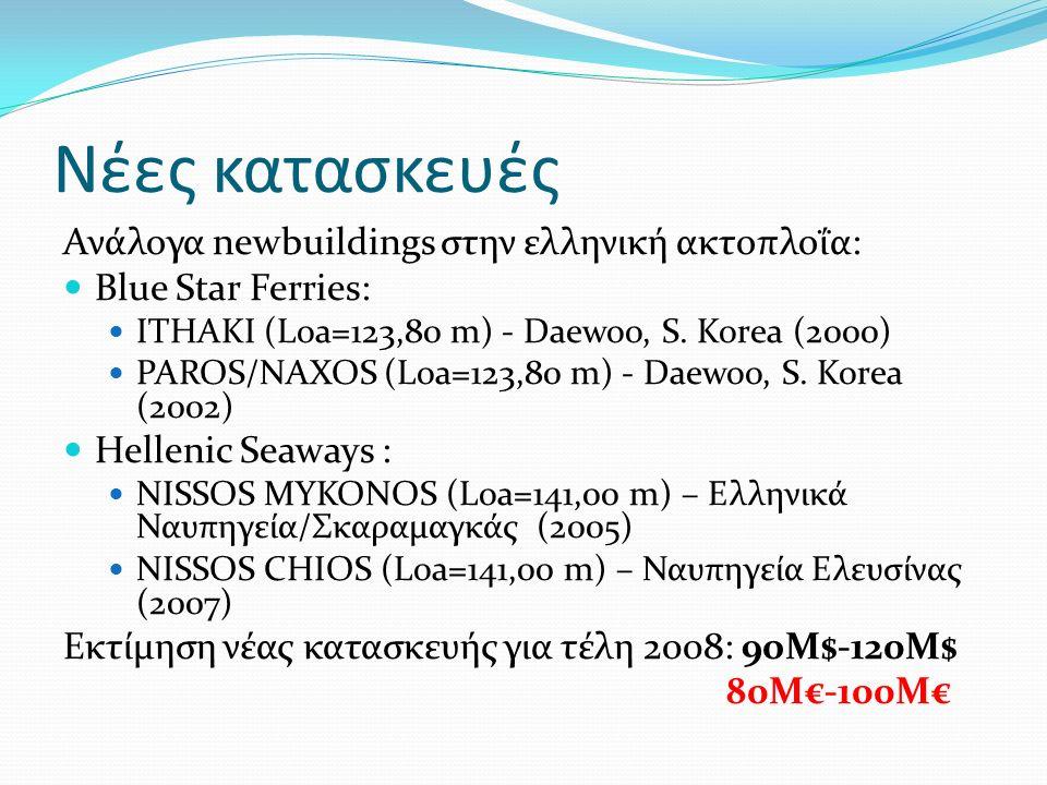 Νέες κατασκευές Ανάλογα newbuildings στην ελληνική ακτοπλοΐα: Blue Star Ferries: ΙΤΗΑΚΙ (Loa=123,80 m) - Daewoo, S.