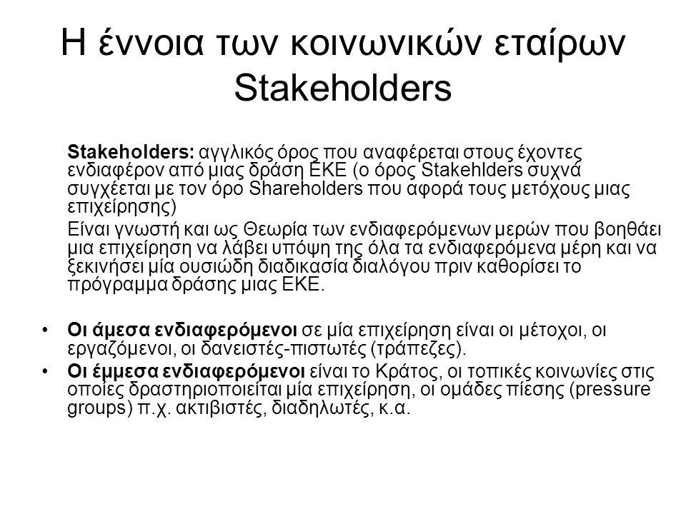 Η έννοια των κοινωνικών εταίρων Stakeholders Stakeholders: αγγλικός όρος που αναφέρεται στους έχοντες ενδιαφέρον από μιας δράση ΕΚΕ (ο όρος Stakehlders συχνά συγχέεται με τον όρο Shareholders που αφορά τους μετόχους μιας επιχείρησης) Είναι γνωστή και ως Θεωρία των ενδιαφερόµενων µερών που βοηθάει μια επιχείρηση να λάβει υπόψη της όλα τα ενδιαφερόµενα µέρη και να ξεκινήσει µία ουσιώδη διαδικασία διαλόγου πριν καθορίσει το πρόγραµµα δράσης μιας ΕΚΕ.