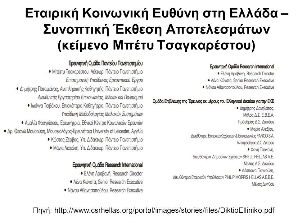 Εταιρική Κοινωνική Ευθύνη στη Ελλάδα – Συνοπτική Έκθεση Αποτελεσμάτων (κείμενο Μπέτυ Τσαγκαρέστου) Πηγή: http://www.csrhellas.org/portal/images/stories/files/DiktioElliniko.pdf