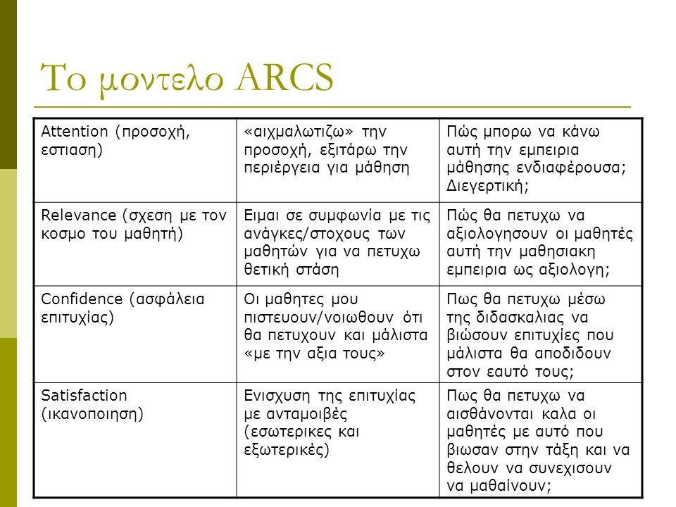 To μοντελο ARCS Attention (προσοχή, εστιαση) «αιχμαλωτιζω» την προσοχή, εξιτάρω την περιέργεια για μάθηση Πώς μπορω να κάνω αυτή την εμπειρια μάθησης ενδιαφέρουσα; Διεγερτική; Relevance (σχεση με τον κοσμο του μαθητή) Ειμαι σε συμφωνία με τις ανάγκες/στοχους των μαθητών για να πετυχω θετική στάση Πώς θα πετυχω να αξιολογησουν οι μαθητές αυτή την μαθησιακη εμπειρια ως αξιολογη; Confidence (ασφάλεια επιτυχίας) Οι μαθητες μου πιστευουν/νοιωθουν ότι θα πετυχουν και μάλιστα «με την αξια τους» Πως θα πετυχω μέσω της διδασκαλιας να βιώσουν επιτυχίες που μάλιστα θα αποδιδουν στον εαυτό τους; Satisfaction (ικανοποιηση) Ενισχυση της επιτυχίας με ανταμοιβές (εσωτερικες και εξωτερικές) Πως θα πετυχω να αισθάνονται καλα οι μαθητές με αυτό που βιωσαν στην τάξη και να θελουν να συνεχισουν να μαθαίνουν;