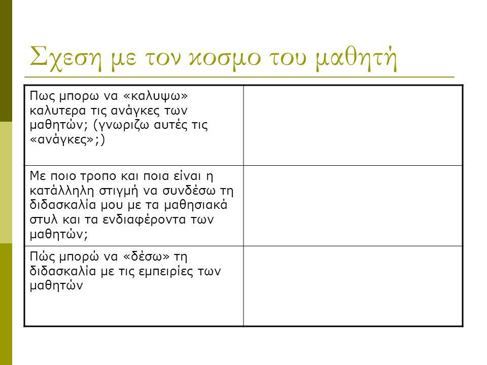 Σχεση με τον κοσμο του μαθητή Πως μπορω να «καλυψω» καλυτερα τις ανάγκες των μαθητών; (γνωριζω αυτές τις «ανάγκες»;) Με ποιο τροπο και ποια είναι η κατάλληλη στιγμή να συνδέσω τη διδασκαλία μου με τα μαθησιακά στυλ και τα ενδιαφέροντα των μαθητών; Πώς μπορώ να «δέσω» τη διδασκαλία με τις εμπειρίες των μαθητών