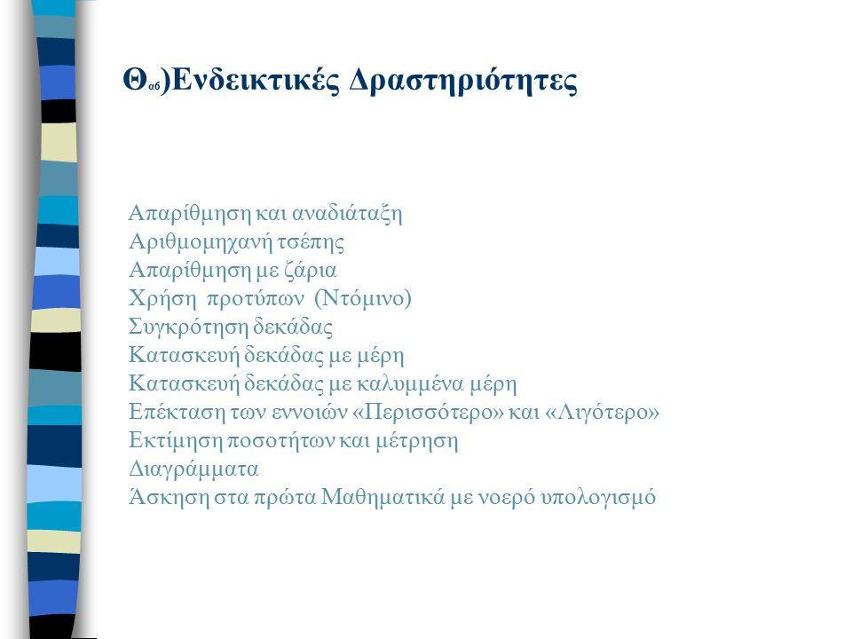 Θ α6 )Ενδεικτικές Δραστηριότητες Απαρίθμηση και αναδιάταξη Αριθμομηχανή τσέπης Απαρίθμηση με ζάρια Χρήση προτύπων (Ντόμινο) Συγκρότηση δεκάδας Κατασκευή δεκάδας με μέρη Κατασκευή δεκάδας με καλυμμένα μέρη Επέκταση των εννοιών «Περισσότερο» και «Λιγότερο» Εκτίμηση ποσοτήτων και μέτρηση Διαγράμματα Άσκηση στα πρώτα Μαθηματικά με νοερό υπολογισμό