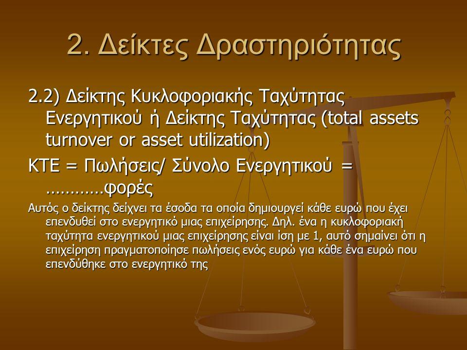 2. Δείκτες Δραστηριότητας 2.2) Δείκτης Κυκλοφοριακής Ταχύτητας Ενεργητικού ή Δείκτης Ταχύτητας (total assets turnover or asset utilization) ΚΤΕ = Πωλή