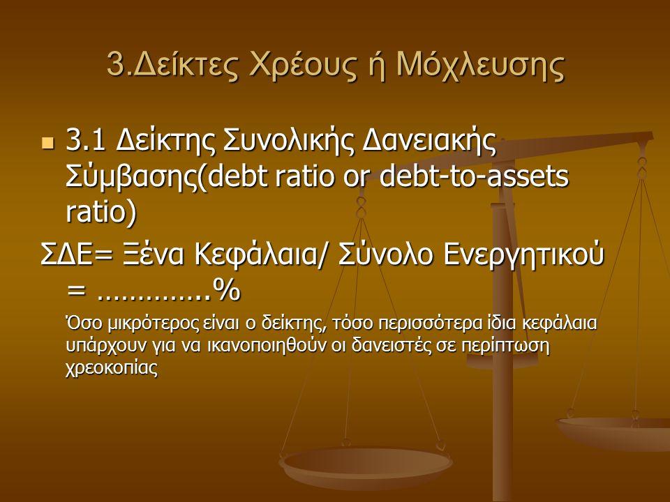 3.Δείκτες Χρέους ή Μόχλευσης 3.1 Δείκτης Συνολικής Δανειακής Σύμβασης(debt ratio or debt-to-assets ratio) 3.1 Δείκτης Συνολικής Δανειακής Σύμβασης(deb