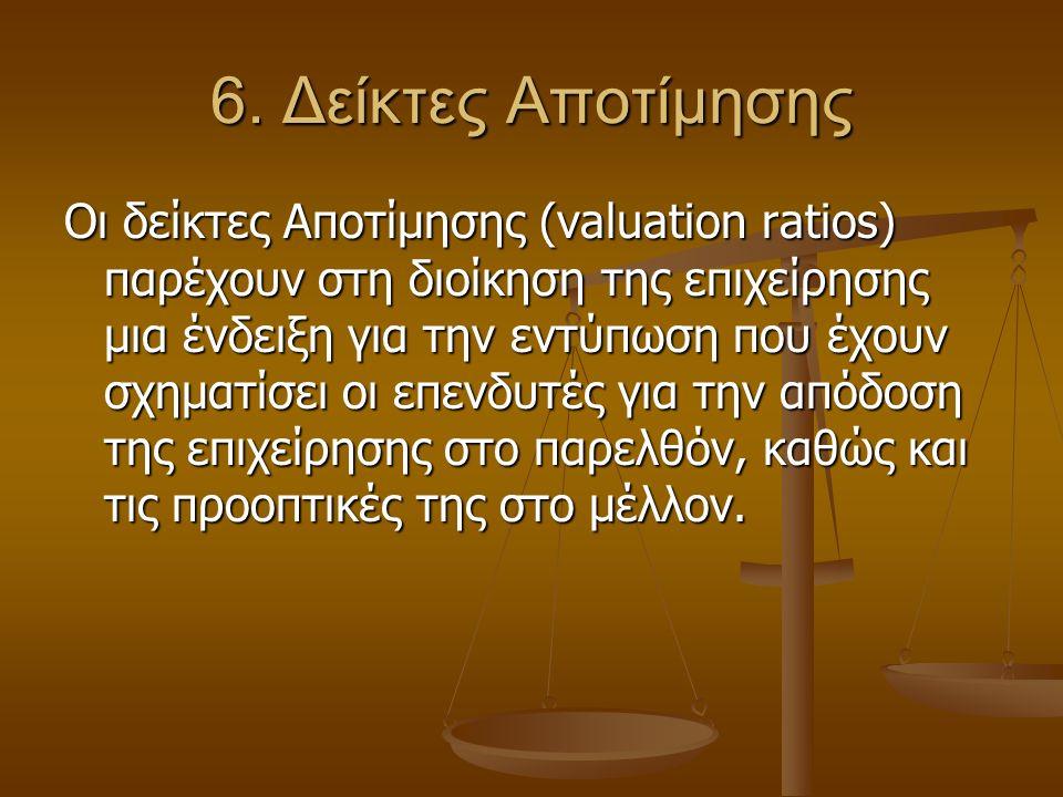 6. Δείκτες Αποτίμησης Οι δείκτες Αποτίμησης (valuation ratios) παρέχουν στη διοίκηση της επιχείρησης μια ένδειξη για την εντύπωση που έχουν σχηματίσει