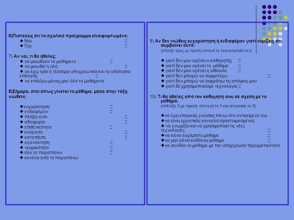 11) Τι θα ήθελες από τον καθηγητή σου σε σχέση με τη συμπεριφορά (επέλεξε 3, με πρώτη επιλογή το 1και τελευταία το3).