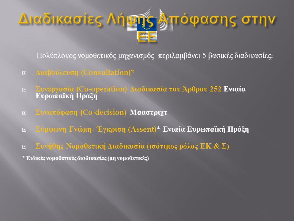 Πολύπλοκος νομοθετικός μηχανισμός περιλαμβάνει 5 βασικές διαδικασίες :  Διαβούλευση (Consultation)*  Συνεργασία (Co-operation) Διαδικασία του Άρθρου 252 Ενιαία Ευρωπαϊκή Πράξη  Συναπόφαση (Co-decision) Μααστριχτ  Σύμφωνη Γνώμη - Έγκριση (Assent) * Ενιαία Ευρωπαϊκή Πράξη  Συνήθης Νομοθετική Διαδικασία ( ισότιμος ρόλος ΕΚ & Σ ) * Ειδικές νομοθετικές διαδικασίες ( μη νομοθετικές )