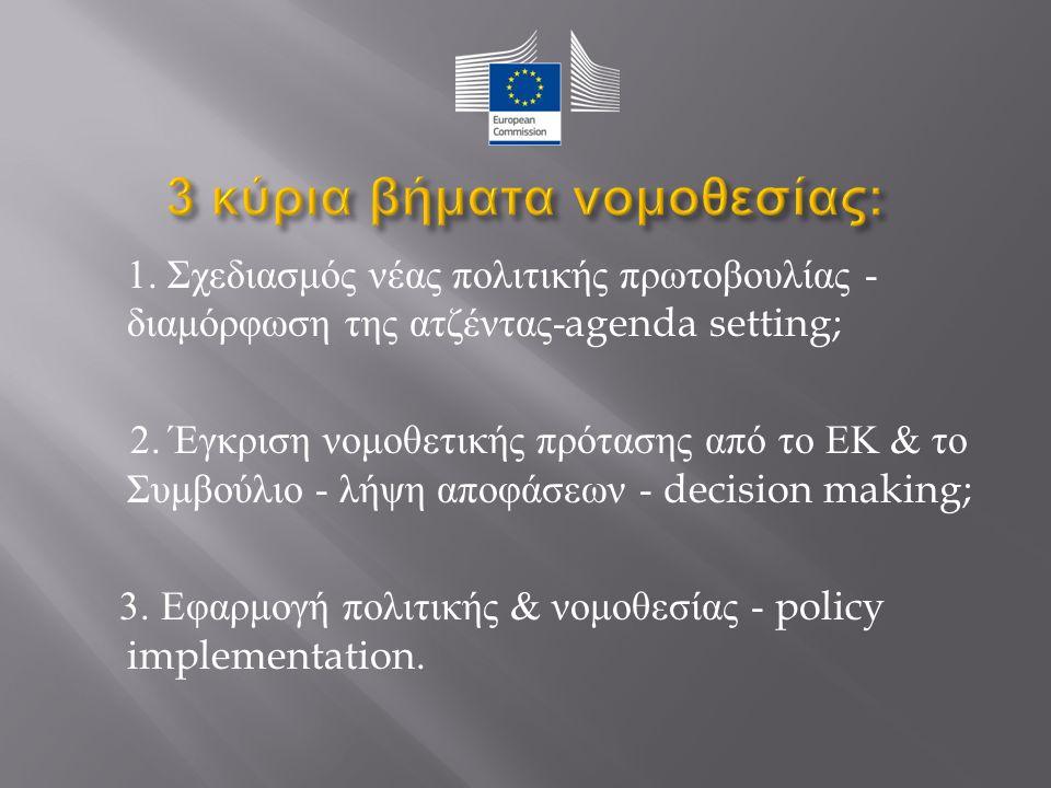 1. Σχεδιασμός νέας πολιτικής πρωτοβουλίας - διαμόρφωση της ατζέντας -agenda setting; 2.