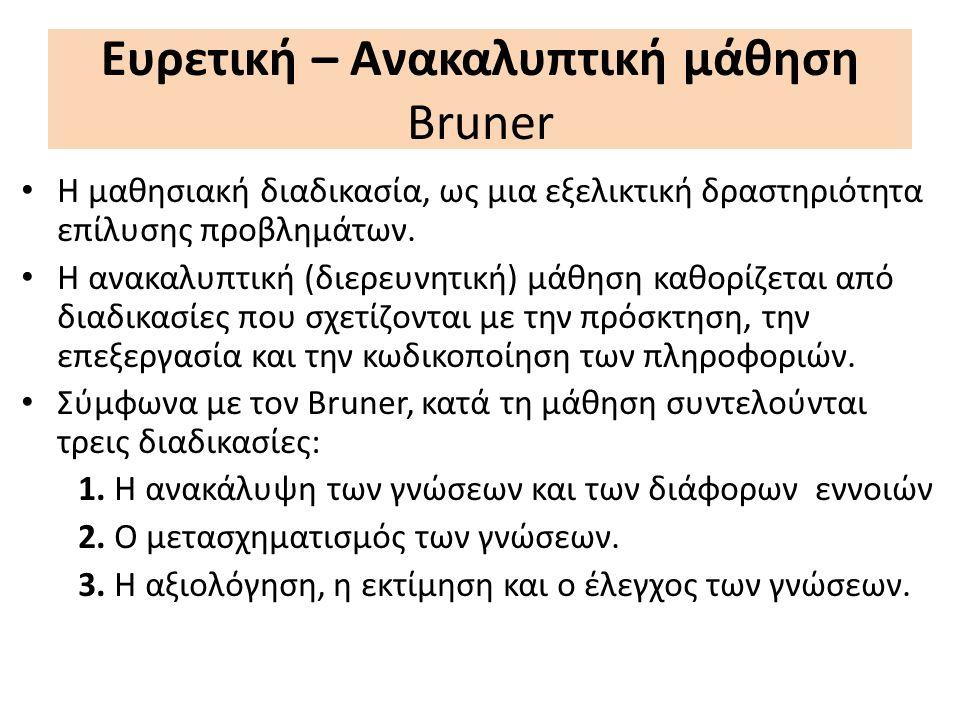 Ευρετική – Ανακαλυπτική μάθηση Bruner Η μαθησιακή διαδικασία, ως μια εξελικτική δραστηριότητα επίλυσης προβλημάτων.