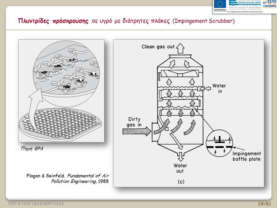 24/61 ΠΕΓΑ ΠΗΓΩΝ ΕΝΕΡΓΕΙΑΣ Flagan & Seinfeld, Fundamental of Air Pollution Engineering, 1988 Πλυντρίδες πρόσκρουσης σε υγρό με διάτρητες πλάκες (Impin
