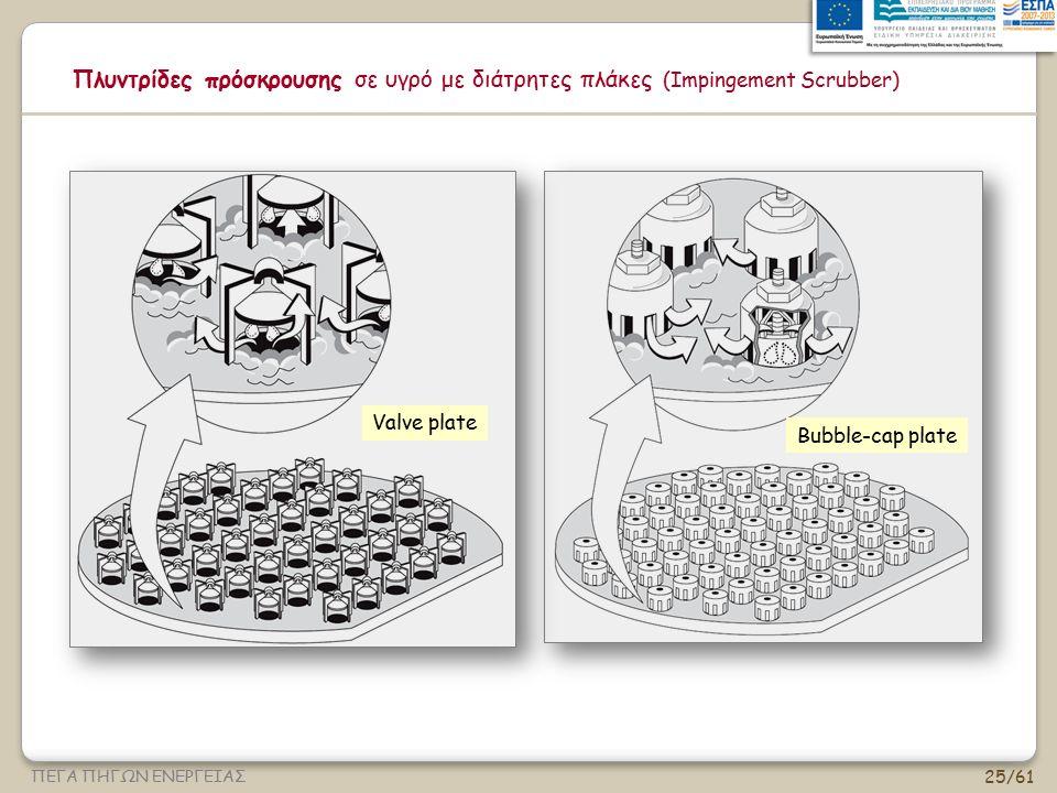 25/61 ΠΕΓΑ ΠΗΓΩΝ ΕΝΕΡΓΕΙΑΣ Πλυντρίδες πρόσκρουσης σε υγρό με διάτρητες πλάκες (Impingement Scrubber) Bubble-cap plate Valve plate