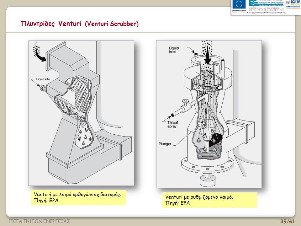 39/61 ΠΕΓΑ ΠΗΓΩΝ ΕΝΕΡΓΕΙΑΣ Πλυντρίδες Venturi (Venturi Scrubber) Venturi με λαιμό ορθογώνιας διατομής. Πηγή: EPA Venturi με ρυθμιζόμενο λαιμό. Πηγή: E