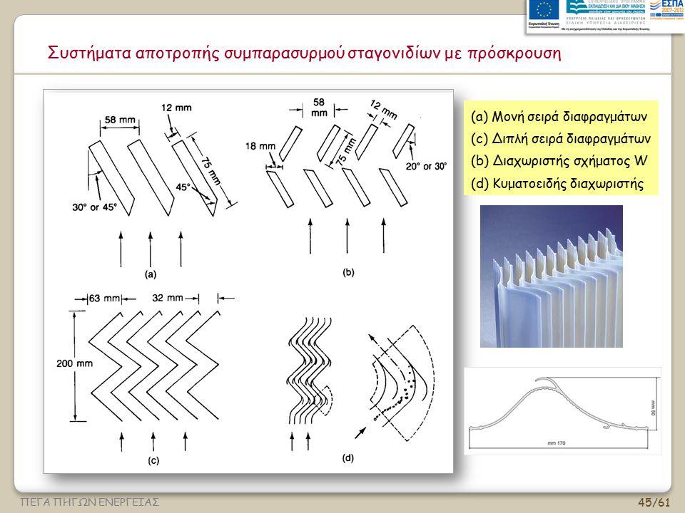 45/61 ΠΕΓΑ ΠΗΓΩΝ ΕΝΕΡΓΕΙΑΣ Συστήματα αποτροπής συμπαρασυρμού σταγονιδίων με πρόσκρουση (a) Μονή σειρά διαφραγμάτων (c) Διπλή σειρά διαφραγμάτων (b) Δι
