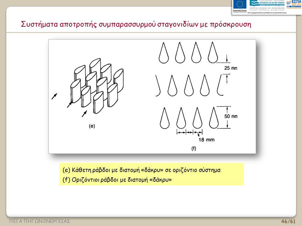 46/61 ΠΕΓΑ ΠΗΓΩΝ ΕΝΕΡΓΕΙΑΣ Συστήματα αποτροπής συμπαρασσυρμού σταγονιδίων με πρόσκρουση (e) Κάθετη ράβδοι με διατομή «δάκρυ» σε οριζόντιο σύστημα (f)
