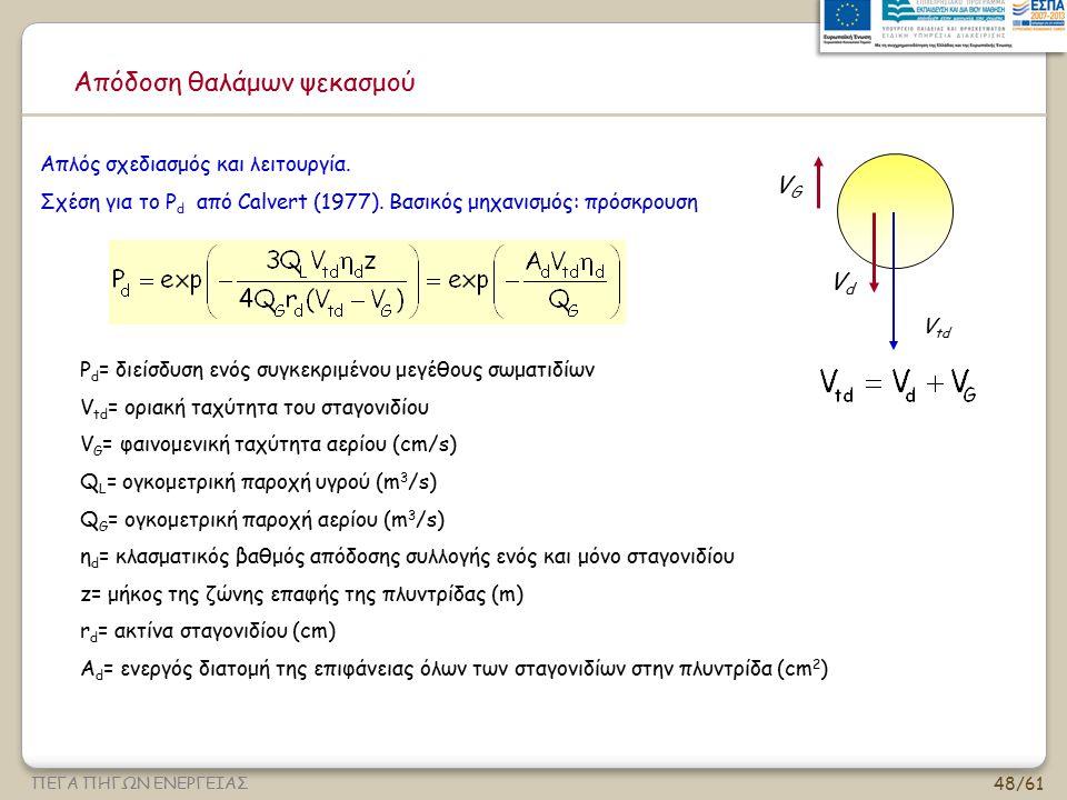 48/61 ΠΕΓΑ ΠΗΓΩΝ ΕΝΕΡΓΕΙΑΣ Απόδοση θαλάμων ψεκασμού V td VGVG VdVd P d = διείσδυση ενός συγκεκριμένου μεγέθους σωματιδίων V td = οριακή ταχύτητα του σ