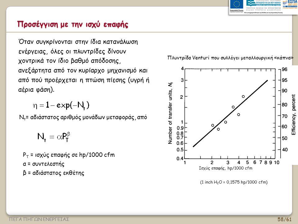 58/61 ΠΕΓΑ ΠΗΓΩΝ ΕΝΕΡΓΕΙΑΣ Προσέγγιση με την ισχύ επαφής Ισχύς επαφής, hp/1000 cfm Όταν συγκρίνονται στην ίδια κατανάλωση ενέργειας, όλες οι πλυντρίδε
