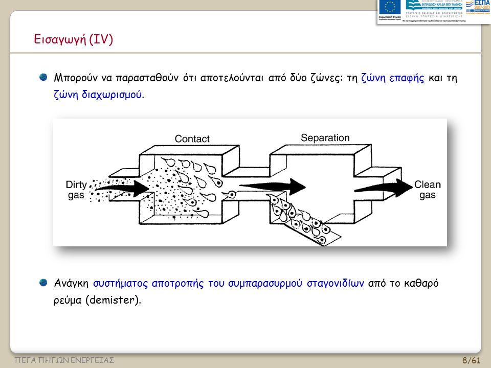 49/61 ΠΕΓΑ ΠΗΓΩΝ ΕΝΕΡΓΕΙΑΣ Θεωρία - θάλαμοι ψεκασμού Συγκέντρωση σταγονιδίων στο θάλαμο Α c = διατομή πλυντρίδας V d = ταχύτητα του πίπτοντος σταγονιδίου σε σχέση με το τοίχωμα V td = οριακή ταχύτητα του σταγονιδίου Όγκος κάθε σταγόνας: Συνολικός αριθμός σταγονιδίων στον θάλαμο ανά sec.