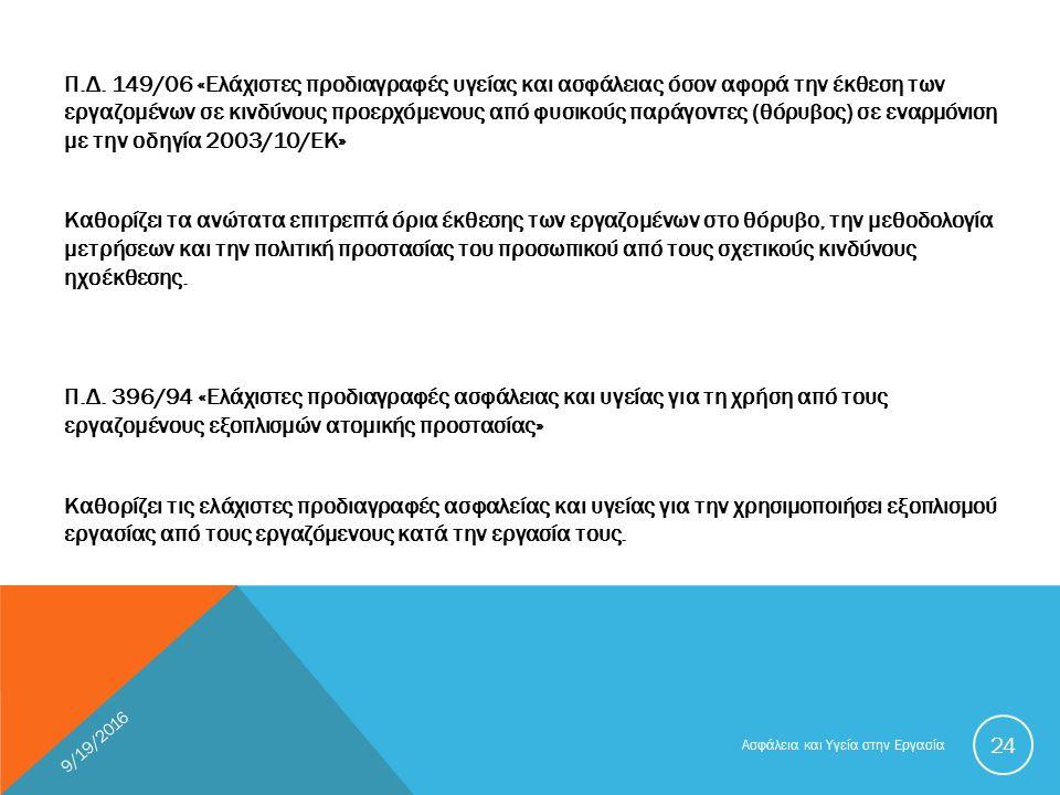 Π.Δ. 149/06 «Ελάχιστες προδιαγραφές υγείας και ασφάλειας όσον αφορά την έκθεση των εργαζομένων σε κινδύνους προερχόμενους από φυσικούς παράγοντες (θόρ