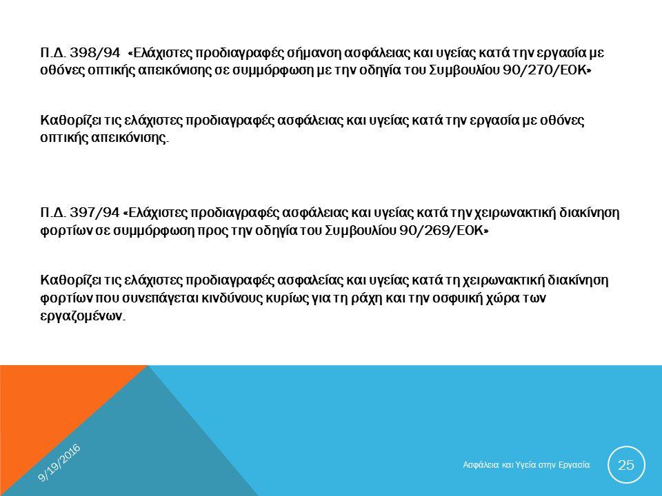 Π.Δ. 398/94 «Ελάχιστες προδιαγραφές σήμανση ασφάλειας και υγείας κατά την εργασία με οθόνες οπτικής απεικόνισης σε συμμόρφωση με την οδηγία του Συμβου