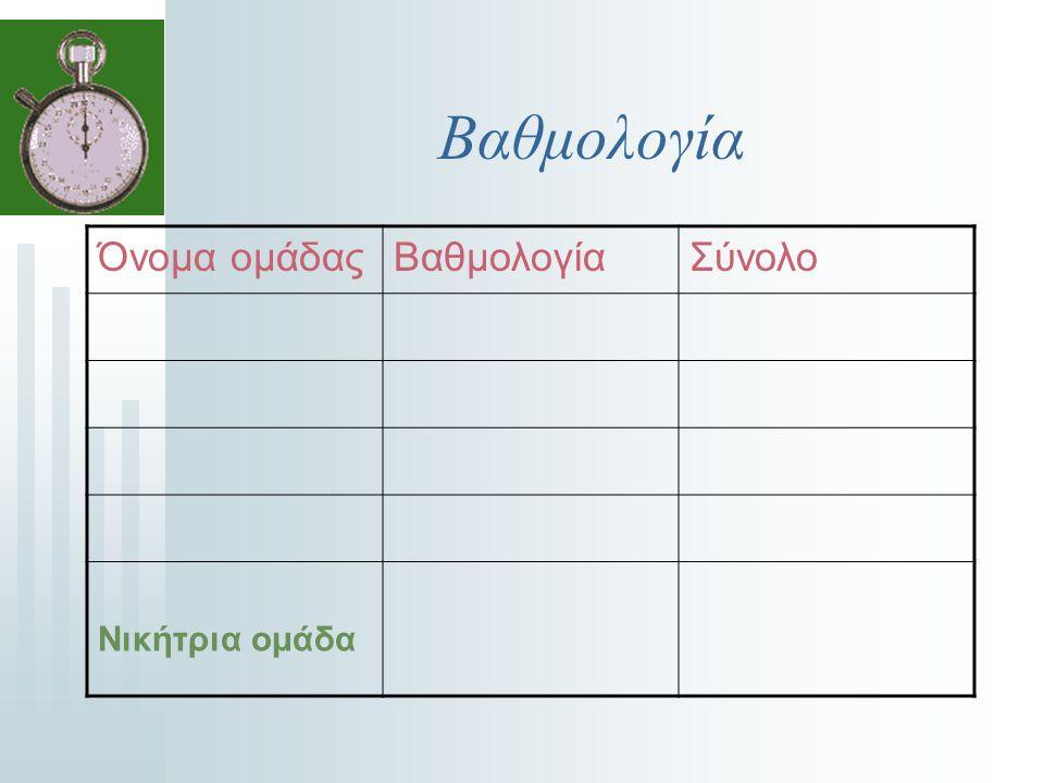 Βαθμολογία Όνομα ομάδαςΒαθμολογίαΣύνολο Νικήτρια ομάδα