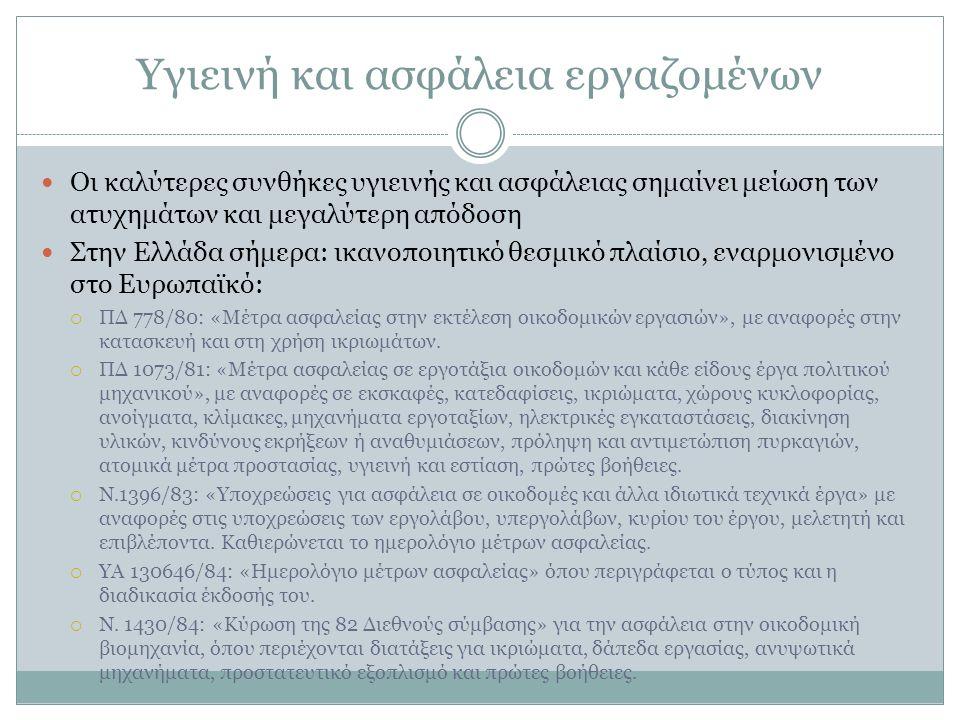 Υγιεινή και ασφάλεια εργαζομένων Οι καλύτερες συνθήκες υγιεινής και ασφάλειας σημαίνει μείωση των ατυχημάτων και μεγαλύτερη απόδοση Στην Ελλάδα σήμερα: ικανοποιητικό θεσμικό πλαίσιο, εναρμονισμένο στο Ευρωπαϊκό:  ΠΔ 778/80: «Μέτρα ασφαλείας στην εκτέλεση οικοδομικών εργασιών», με αναφορές στην κατασκευή και στη χρήση ικριωμάτων.