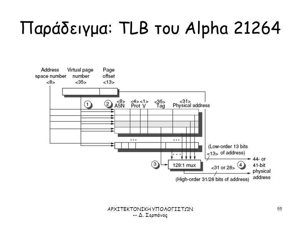 ΑΡΧΙΤΕΚΤΟΝΙΚΗ ΥΠΟΛΟΓΙΣΤΩΝ -- Δ. Σερπάνος 55 Παράδειγμα: TLB του Alpha 21264 ΣΧΗΜΑ 5.36