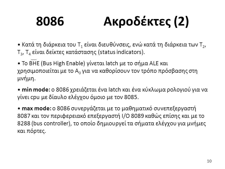 8086 Ακροδέκτες (2) Κατά τη διάρκεια του Τ 1 είναι διευθύνσεις, ενώ κατά τη διάρκεια των Τ 2, Τ 3, Τ 4 είναι δείκτες κατάστασης (status indicators). Τ