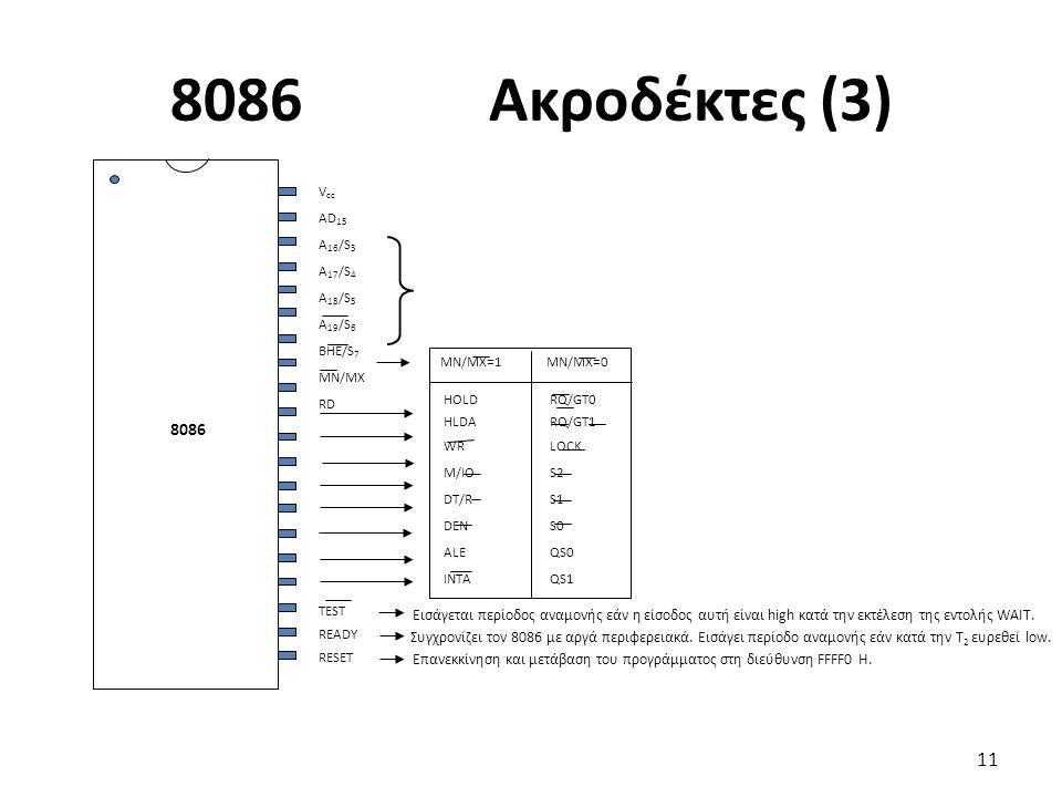 8086 Ακροδέκτες (3) 11 Εισάγεται περίοδος αναμονής εάν η είσοδος αυτή είναι high κατά την εκτέλεση της εντολής WAIT. Επανεκκίνηση και μετάβαση του προ