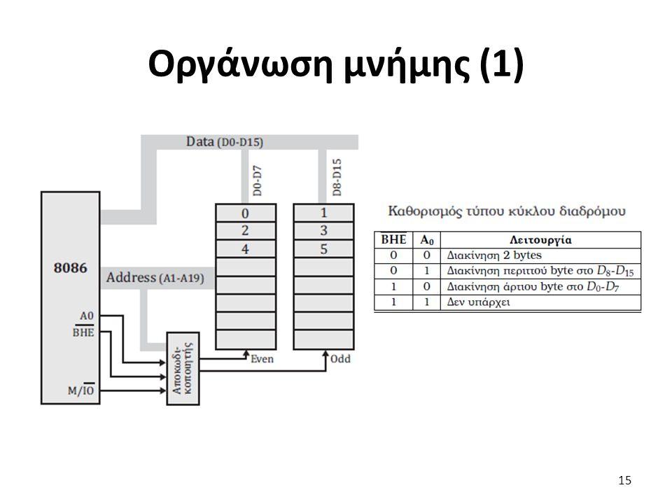 Οργάνωση μνήμης (1) 15