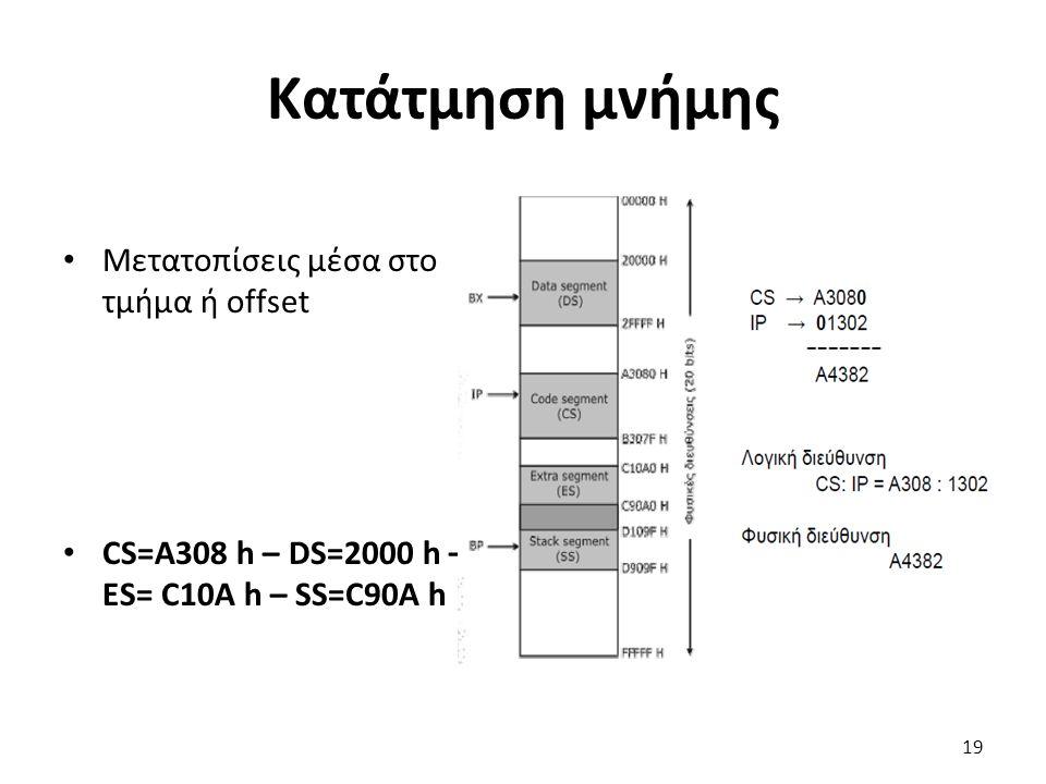 Κατάτμηση μνήμης Μετατοπίσεις μέσα στο τμήμα ή offset CS=A308 h – DS=2000 h – ES= C10A h – SS=C90A h 19