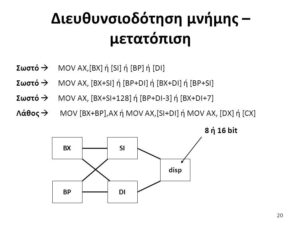 Διευθυνσιοδότηση μνήμης – μετατόπιση Σωστό  MOV AX,[BX] ή [SI] ή [BP] ή [DI] Σωστό  MOV AX, [BX+SI] ή [BP+DI] ή [BX+DI] ή [BP+SI] Σωστό  MOV AX, [BX+SI+128] ή [BP+DI-3] ή [BX+DI+7] Λάθος  MOV [BX+BP],AX ή MOV AX,[SI+DI] ή MOV AX, [DX] ή [CX] 20 BX BP SI DI disp 8 ή 16 bit