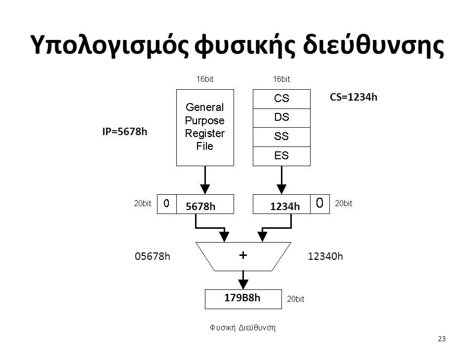Υπολογισμός φυσικής διεύθυνσης 23 IP=5678h CS=1234h 05678h12340h 179B8h 5678h1234h