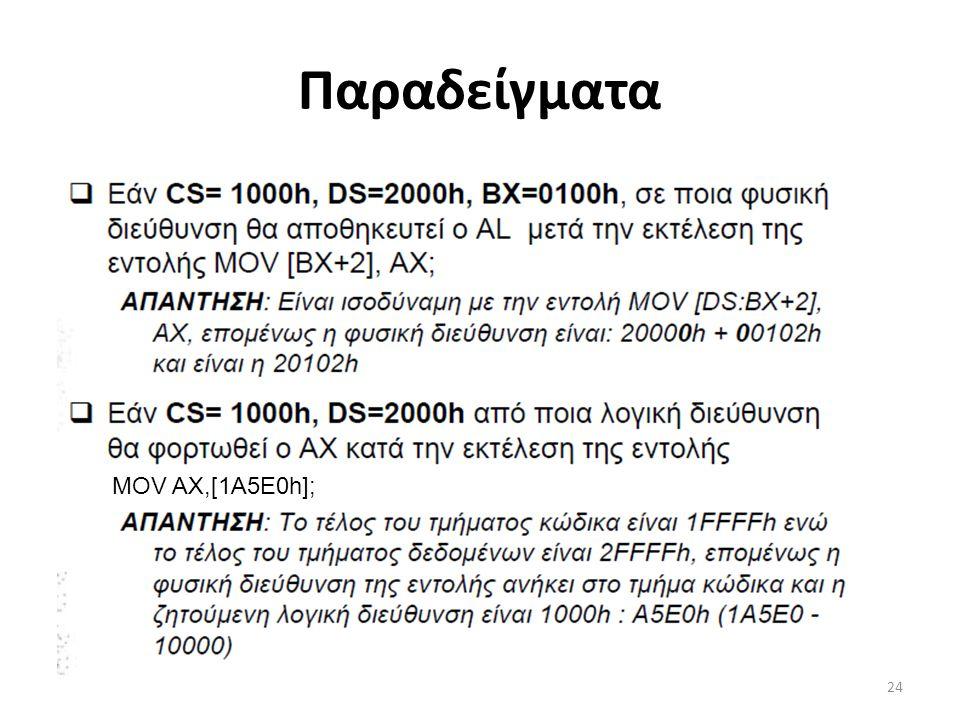 Παραδείγματα 24 MOV AX,[1A5E0h];
