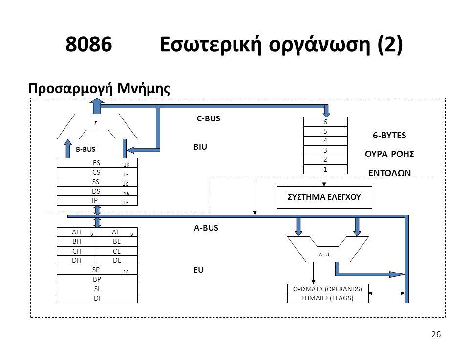 8086 Εσωτερική οργάνωση (2) Προσαρμογή Μνήμης 26 ES 16 CS 16 SS 16 DS 16 IP 16 SP 16 BP SI DI DHDL CHCL BHBL AH 8 AL 8 6 5 4 3 2 1 ΣΥΣΤΗΜΑ ΕΛΕΓΧΟΥ ΟΡΙΣΜΑΤΑ ( OPERANDS ) ΣΗΜΑΙΕΣ (FLAGS) Σ EU BIU A-BUS C-BUS B-BUS 6-BYTES ΟΥΡΑ ΡΟΗΣ ΕΝΤΟΛΩΝ ALU
