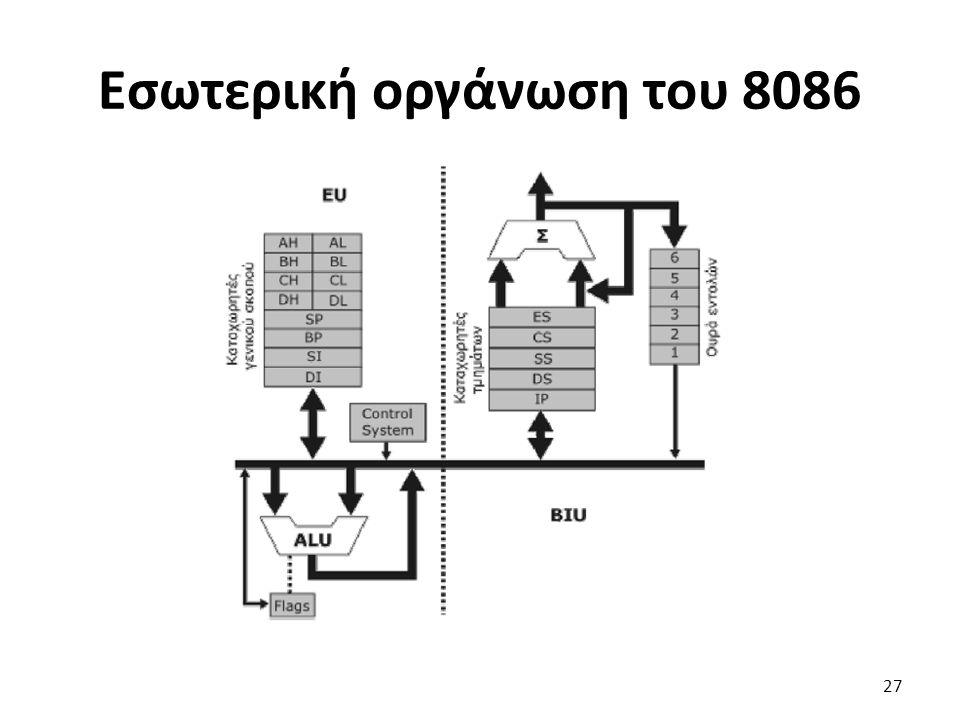 Εσωτερική οργάνωση του 8086 27