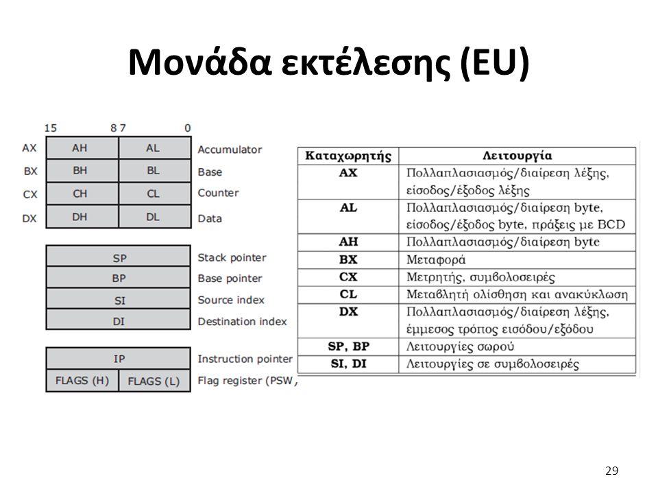Μονάδα εκτέλεσης (EU) 29