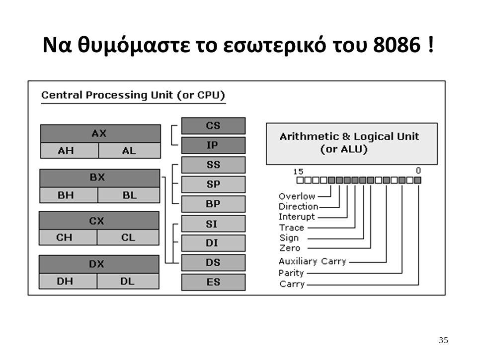 Να θυμόμαστε το εσωτερικό του 8086 ! 35