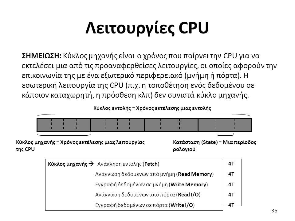 Λειτουργίες CPU ΣΗΜΕΙΩΣΗ: Κύκλος μηχανής είναι ο χρόνος που παίρνει την CPU για να εκτελέσει μια από τις προαναφερθείσες λειτουργίες, οι οποίες αφορούν την επικοινωνία της με ένα εξωτερικό περιφερειακό (μνήμη ή πόρτα).
