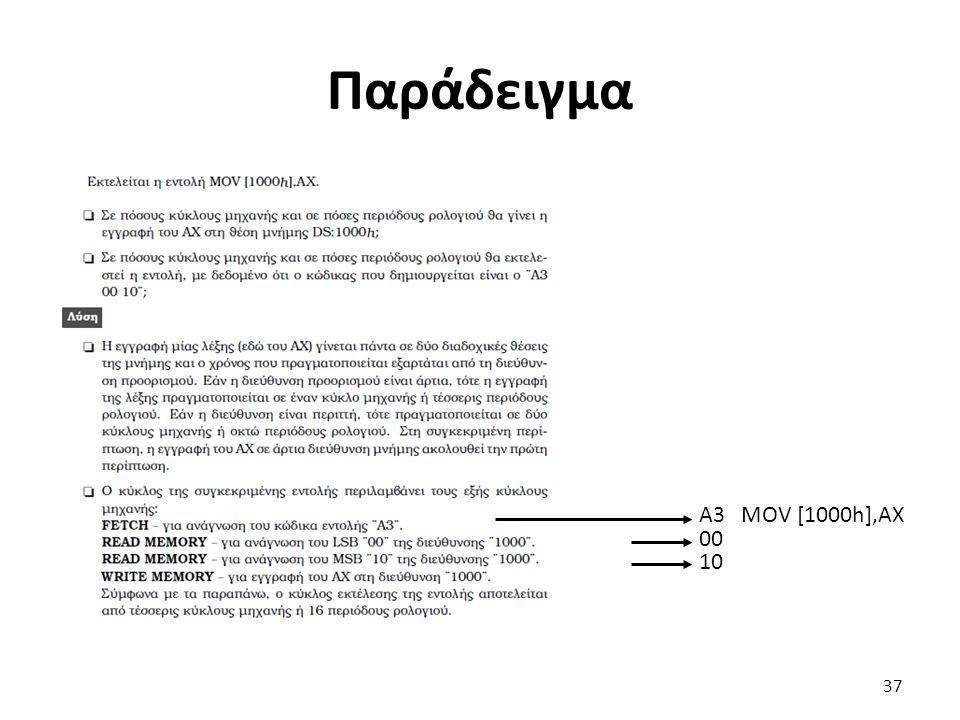 Παράδειγμα 37 A3 MOV [1000h],AX 00 10