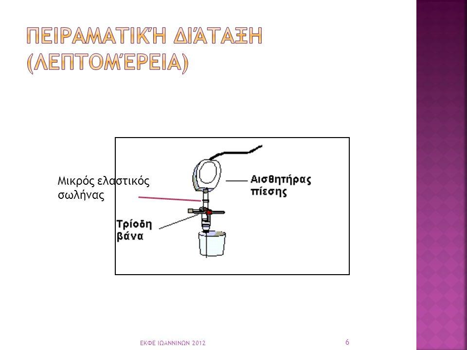  Γυρίστε αρχικά την τρίοδη βάνα ώστε να επικοινωνει το δοχείο με τον ατμοσφαιρικό αέρα και τον αισθητήρα.