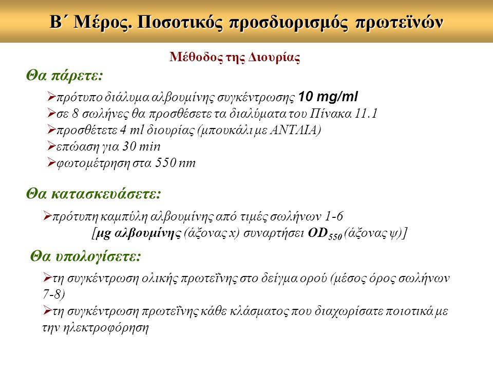 Β΄ Μέρος. Ποσοτικός προσδιορισμός πρωτεϊνών Μέθοδος της Διουρίας Θα πάρετε: Θα κατασκευάσετε:  πρότυπο διάλυμα αλβουμίνης συγκέντρωσης 10 mg/ml  σε