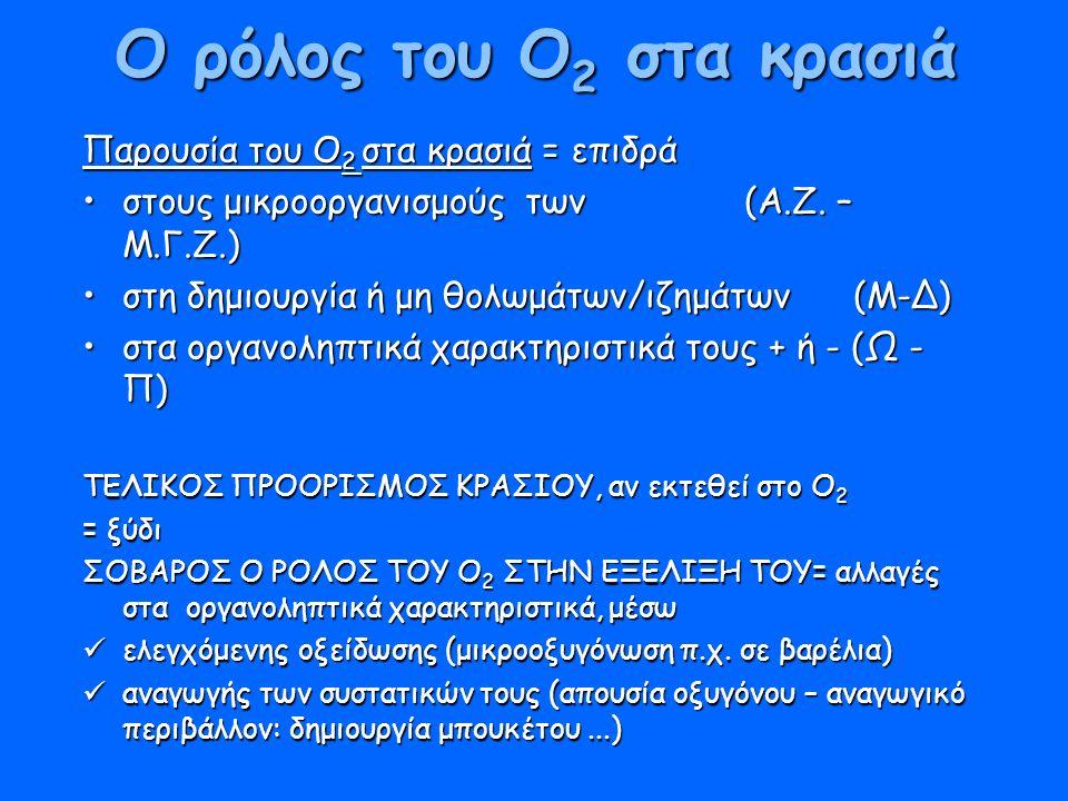 Ο ρόλος του Ο 2 στα κρασιά Παρουσία του Ο 2 στα κρασιά = επιδρά στους μικροοργανισμούς των (Α.Ζ. – Μ.Γ.Ζ.)στους μικροοργανισμούς των (Α.Ζ. – Μ.Γ.Ζ.) σ