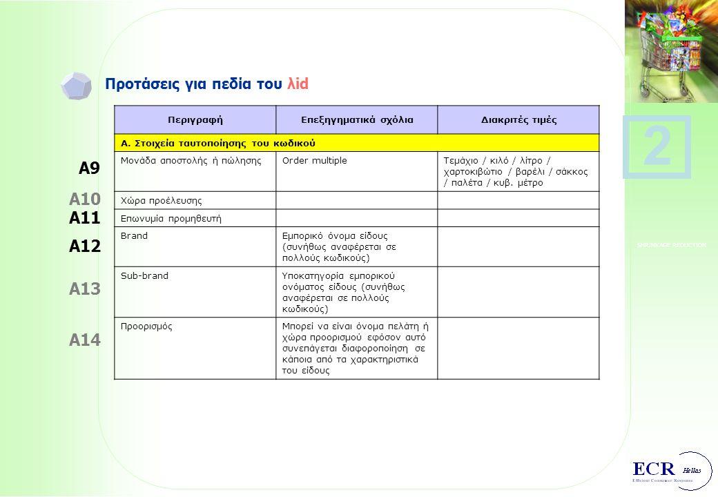 SHRINKAGE REDUCTION Προτάσεις για πεδία του λid ΠεριγραφήΕπεξηγηματικά σχόλιαΔιακριτές τιμές Α.