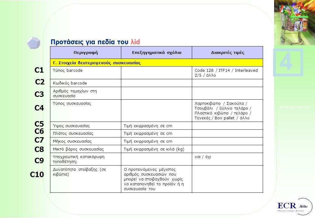 SHRINKAGE REDUCTION Προτάσεις για πεδία του λid 3 ΠεριγραφήΕπεξηγηματικά σχόλιαΔιακριτές τιμές Β.