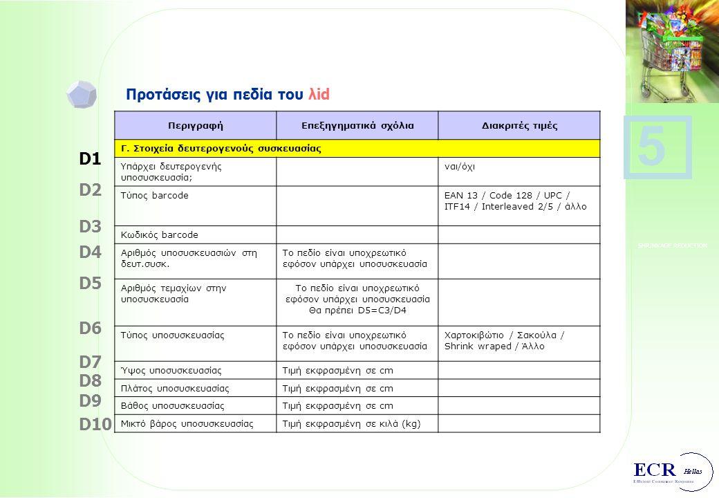 SHRINKAGE REDUCTION Προτάσεις για πεδία του λid 4 ΠεριγραφήΕπεξηγηματικά σχόλιαΔιακριτές τιμές Γ.